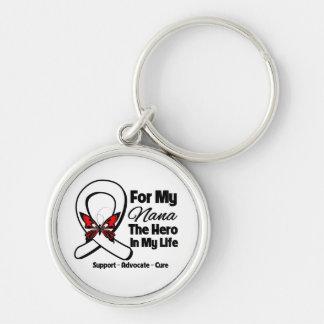 Mi Nana - conciencia del cáncer de pulmón Llavero Redondo Plateado