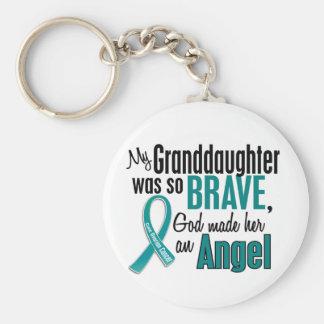 Mi nieta es un cáncer ovárico del ángel 1 llavero redondo tipo pin