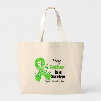 Mi padre es un superviviente del linfoma bolsa de mano
