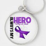 Mi papá siempre mi héroe - cinta púrpura llavero personalizado