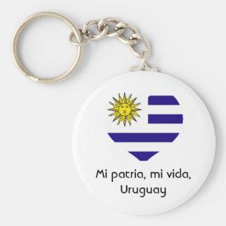 Mi patria, mi vida, Uruguay key chain