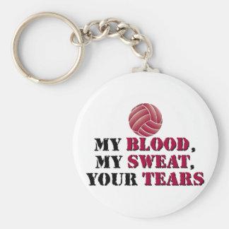 Mi sangre, mi sudor, sus rasgones - voleibol llavero redondo tipo pin