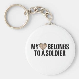 Mi soldado del corazón llaveros personalizados