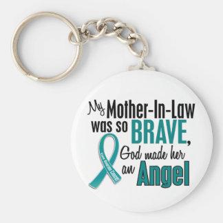 Mi suegra es un cáncer ovárico del ángel 1 llavero redondo tipo pin