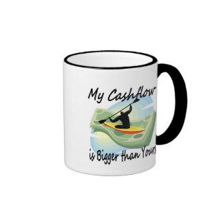 Mi taza de café del flujo de liquidez