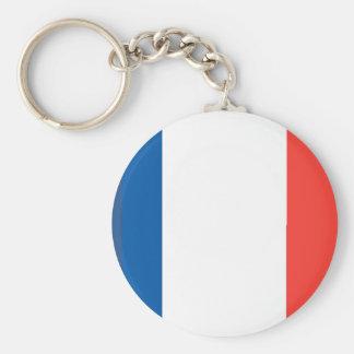 Mi toma en el llavero francés de la bandera