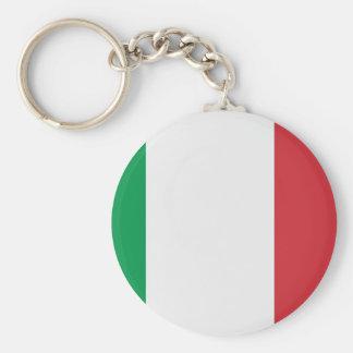 Mi toma en llavero italiano de la bandera