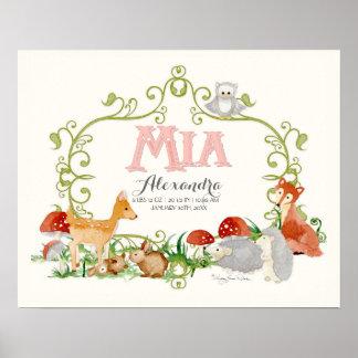 Mia Top 100 Baby Names Girls Newborn Nursery Posters