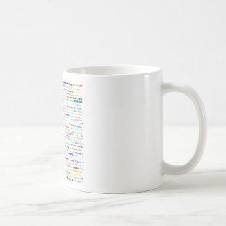 Michael Text Design II Mug III