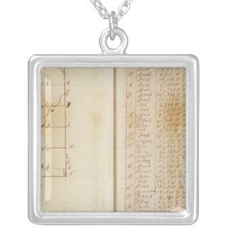 Michigan and Indiana Survey 2 Custom Necklace