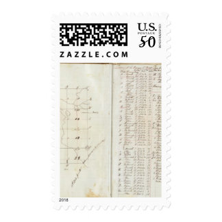 Michigan and Indiana Survey 2 Postage