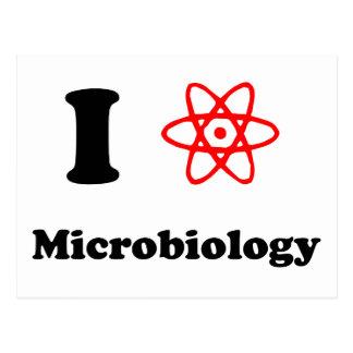 Microbiología Tarjetas Postales