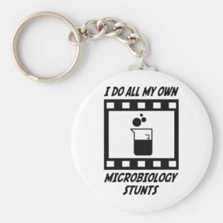 Microbiology Stunts Keychain