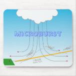 Microburst, Microburst Tapetes De Raton