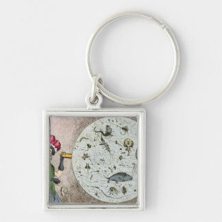 Microcosm dedicated to the London Water Silver-Colored Square Keychain