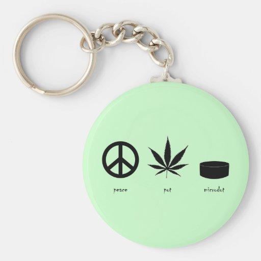 Microdot del pote de la paz llaveros personalizados