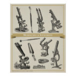 Microscopes & Instruments Poster
