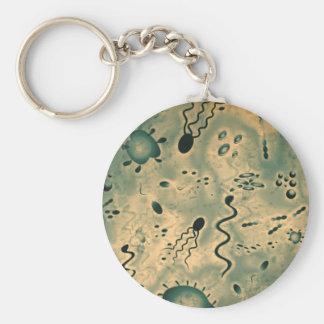 Microscopic Microbes Keychain