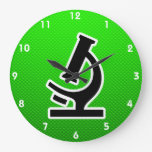 Microscopio; Verde Reloj De Pared