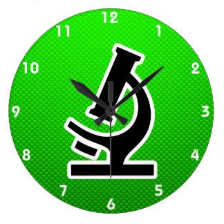 Microscopio; Verde Reloj De Pared