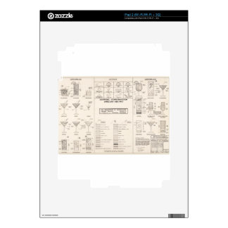 Mid Century Cocktail Construction Chart iPad 2 Decals