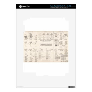 Mid Century Cocktail Construction Chart iPad 3 Decals