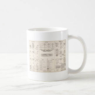 Mid Century Cocktail Construction Chart Classic White Coffee Mug