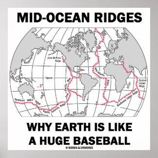 Mid-Ocean Ridges Why Earth Like Huge Baseball Hmr Poster