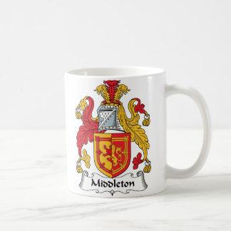 Middleton Family Crest Coffee Mug