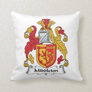 Middleton Family Crest Throw Pillow