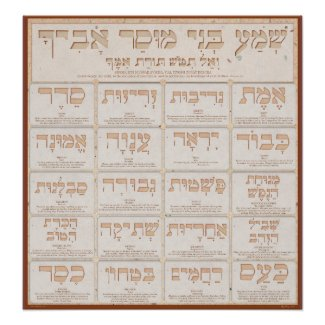 Middot of Mussar Poster