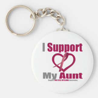 Mieloma múltiple apoyo a mi tía llavero
