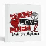 Mieloma múltiple de la curación del amor de la paz