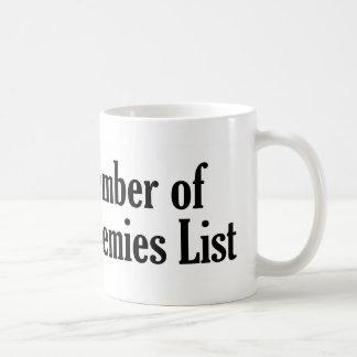 Miembro orgulloso de la lista de los enemigos de O Tazas De Café