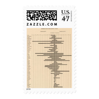 Migración 1900 de la autopista 51 sellos postales