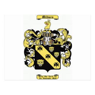 Milburn Post Cards