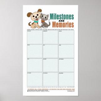Milestones & Memories (Bowwow and MeeYow) Poster