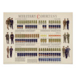 Military Courtesy Print