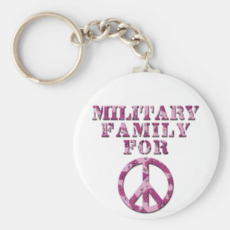 Military Family for Peace Keychain