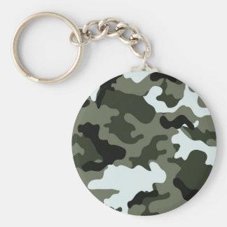 Military Green Camo Keychain