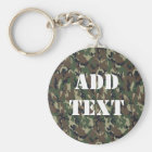 Military Green Camouflage Pattern Keychain