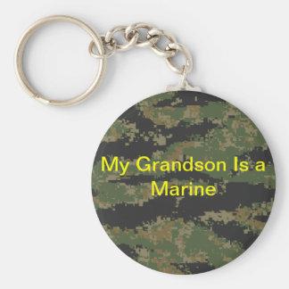 Military Keychain