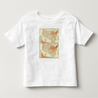 Milk and butter t-shirts
