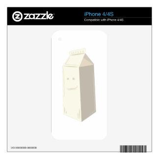 Milk Carton Skin For The iPhone 4