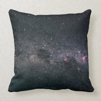 Milky Way 3 Throw Pillow