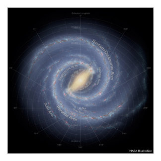 Milky Way Annotated Poster