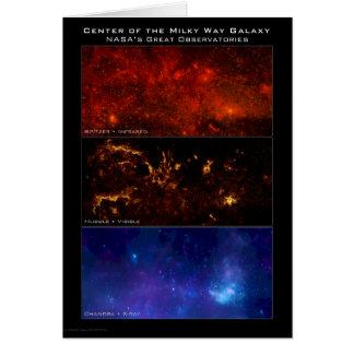 Milky Way Galaxy - It's Spectacular Card
