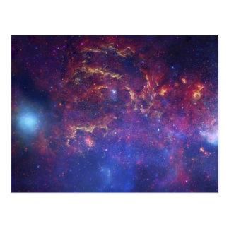 Milky Way Galaxy - Our Beautiful Neighborhood Postcard