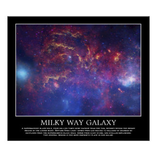 Milky Way Galaxy - Our Beautiful Neighborhood Poster