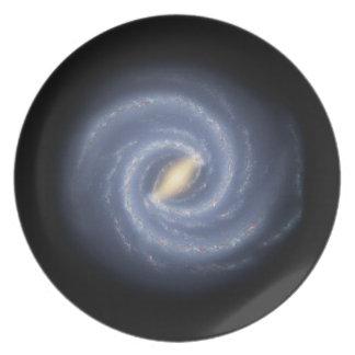 Milky way galaxy plate